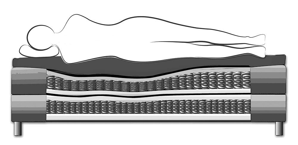 boxspringbetten robin hood m bel k chen g nstig kaufen. Black Bedroom Furniture Sets. Home Design Ideas